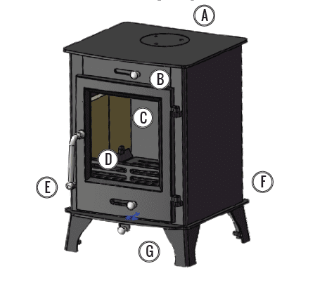 Question? Contact Us! - DWARF SMALL WOOD STOVE Tiny Wood Stove